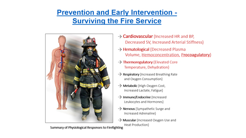 Prevention and Early Intervention - Surviving the Fire Service