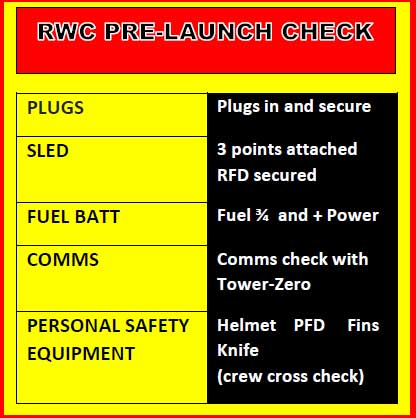 RWC pre-launch checklist