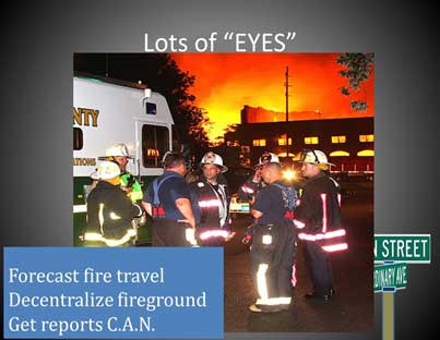 Multiple sets of eyes on the fire