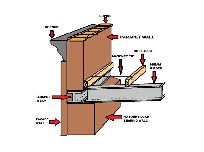 Parapet wall diagram
